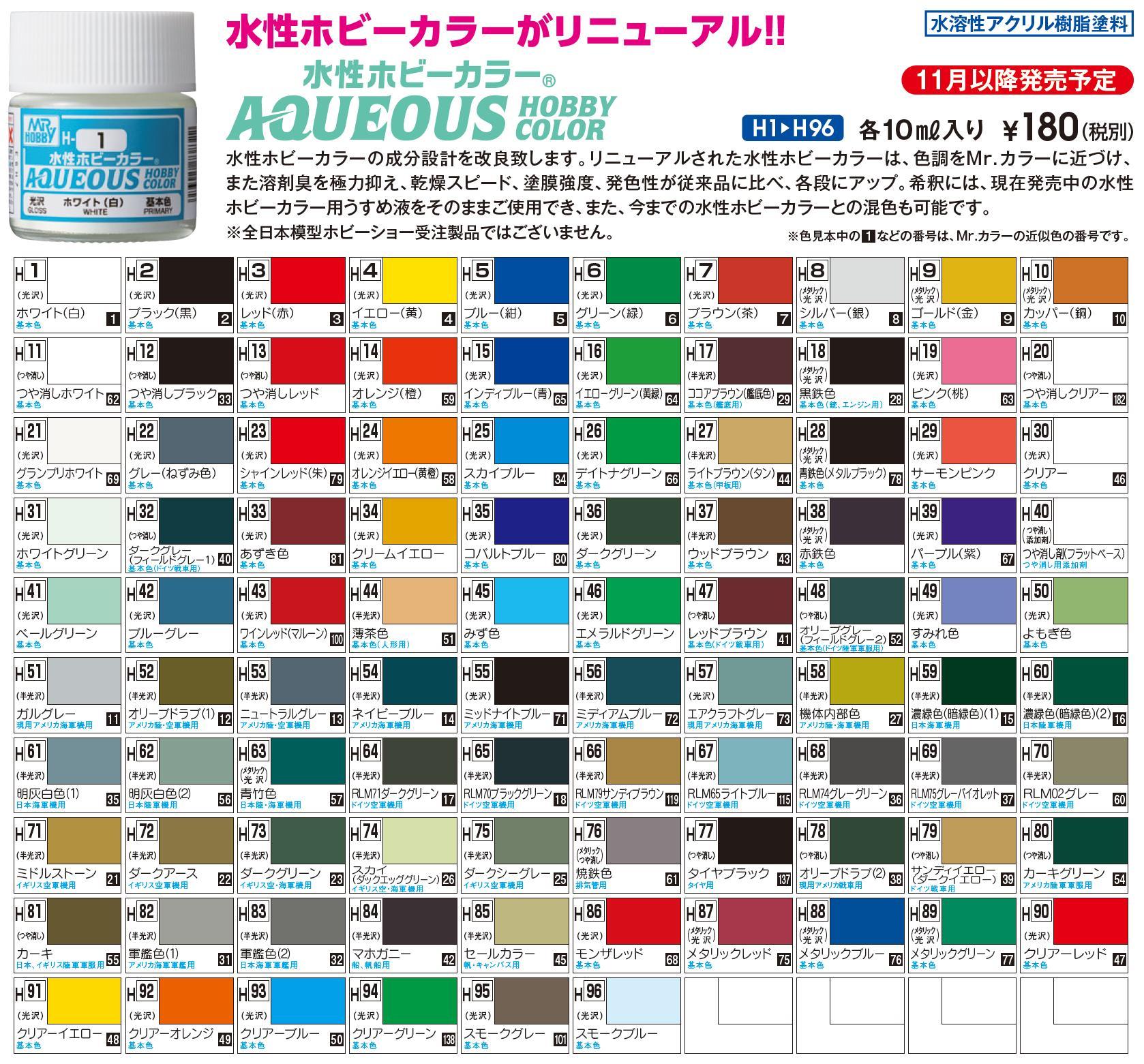 水性 ホビー カラー リニューアル GSIクレオスの新生水性ホビーカラーで筆塗りだ!!